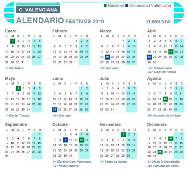 Calendario laboral de la Comunidad Valenciana para 2019