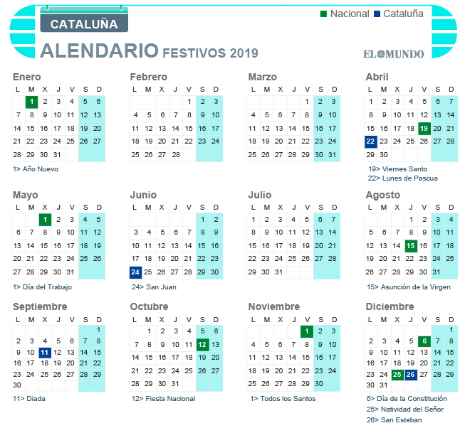 Calendario laboral de 2019 en Cataluña