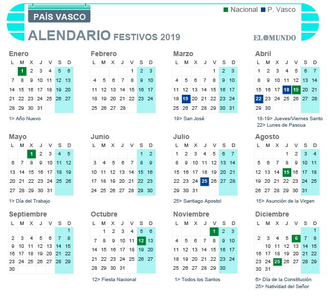 Calendario laboral del País Vasco para 2019