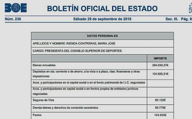 Extracto del Boletín Oficial del Estado en el que aparece la sociedad instrumental de María José Rienda.