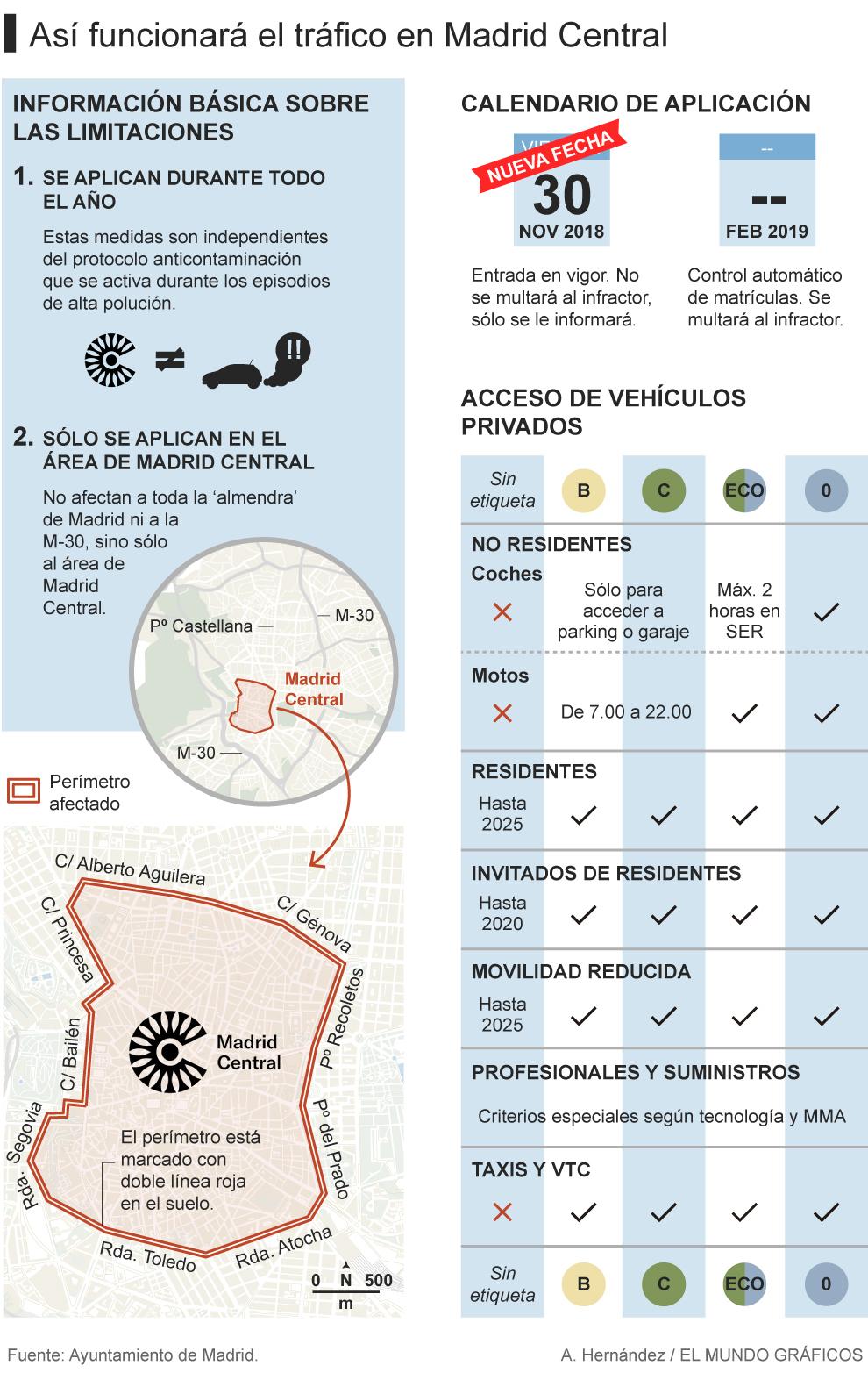 Mapa De Nombres Plano Madrid Central.El Mapa De Madrid Central Las Zonas Afectadas Por Las