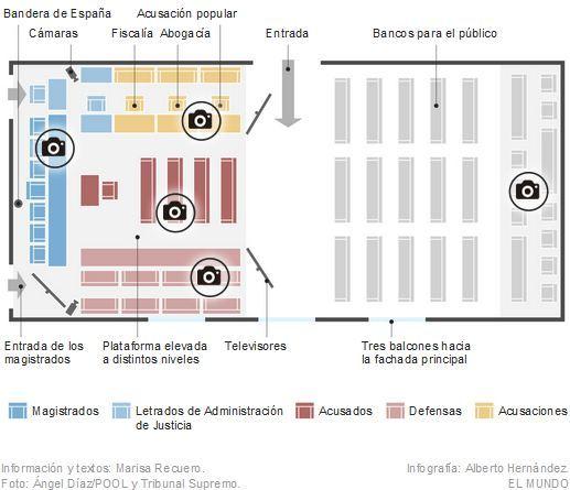 Un Palacio de la Justicia que es Historia de España