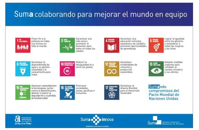 Suma se adhiere al Pacto Mundial de la ONU en su compromiso social