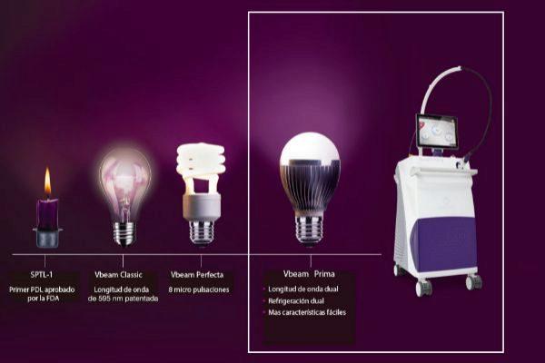 Mejoras tecnológicas, invertimos en salud con 'V-Beam Prima'