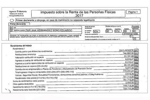 Parte de la declaración de la renta de Eduardo Zaplana.