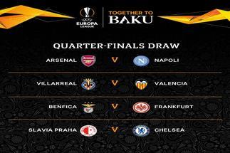 Villarreal - Valencia, duelo español en los cuartos de final