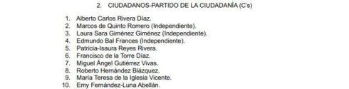 La lista de Ciudadanos al Congreso de los Diputados por Madrid para...