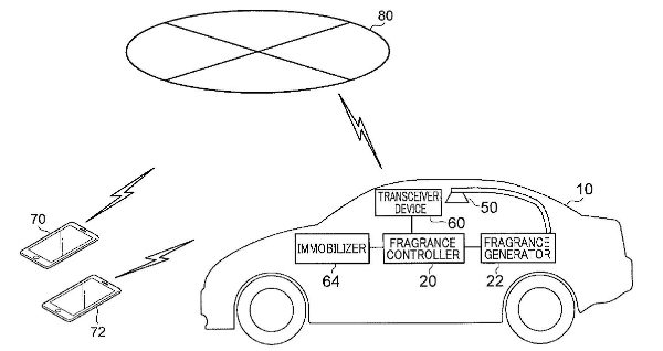 Toyota patenta un antirrobo con gas lacrimógeno 15538793229992