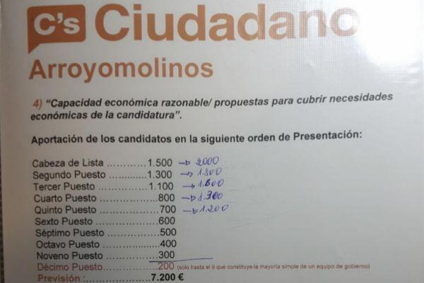 Documento de Cs en Arroyomolinos con las cantidades a abonar.