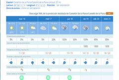 Previsión de la Agencia Estatal de Meteorología para los próximos días.