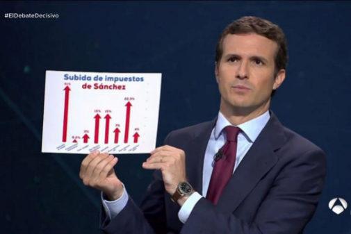 Pablo Casado muestra un gráfico con la subida de impuestos de Pedro Sánchez