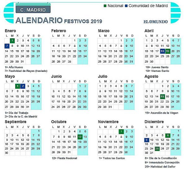 Calendario Escolar Madrid 2020 2019.Calendario Laboral Madrid 2019 Festivos Y Puentes Madrid