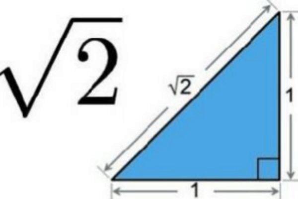 a raíz cuadrada de dos equivale a la longitud de la hipotenusa de un triángulo rectángulo e isósceles cuyos catetos tienen una longitud igual a la unidad.