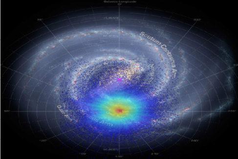 La ilustración está basada en datos recogidos por 'Gaia' y muestra la distribución de los tres millones de estrellas usadas en este estudio y un esquema de los brazos espirales de la Vía Láctea. El aspa morada indica el centro de la galaxia. Los colores muestran la densidad de estrellas que observa el satélite. En la zona roja está el Sol.