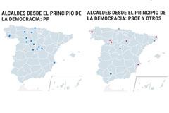 Estos 34 pueblos españoles tienen el mismo alcalde desde 1979