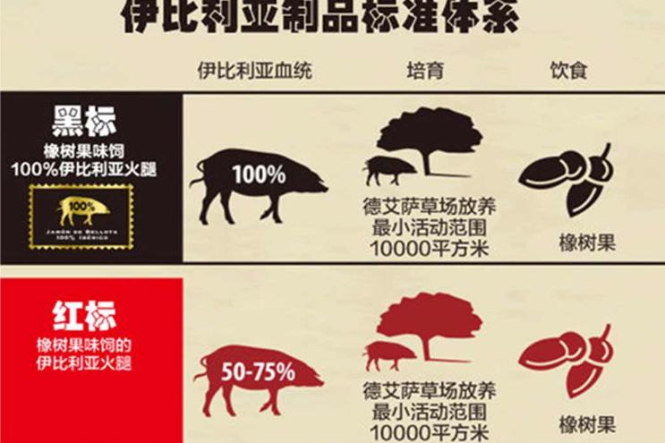 Xiaomi ya vende hasta jamón serrano
