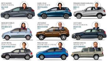 Los diputados tienen más tractores que coches eléctricos