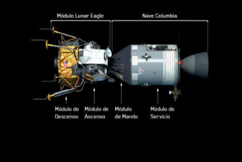 Así fue, paso a paso, la histórica misión a la Luna