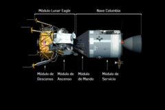 La histórica misión a la Luna, paso a paso