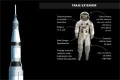 Tres hombres a bordo y un solo objetivo: así fue el viaje a la Luna