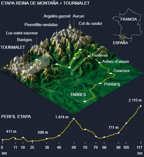 El Tourmalet, el mítico puerto que nació con una mentira