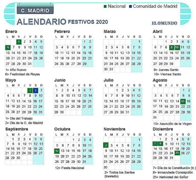 Acb Calendario 2020.Calendario Laboral Madrid 2020 Festivos Y Puentes Madrid