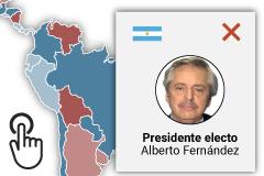 Los bloques políticos en América Latina