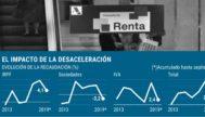El PP registra en Álava su rebaja de impuestos a las familias con rentas medias