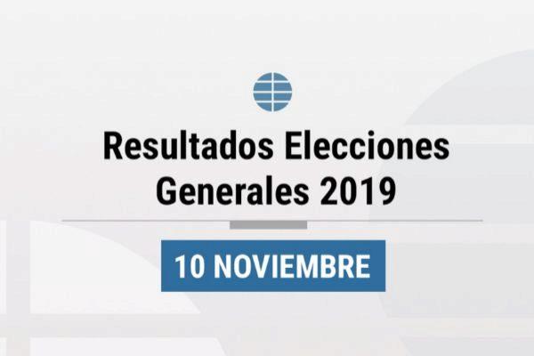 Resultados de las elecciones generales en Navarra