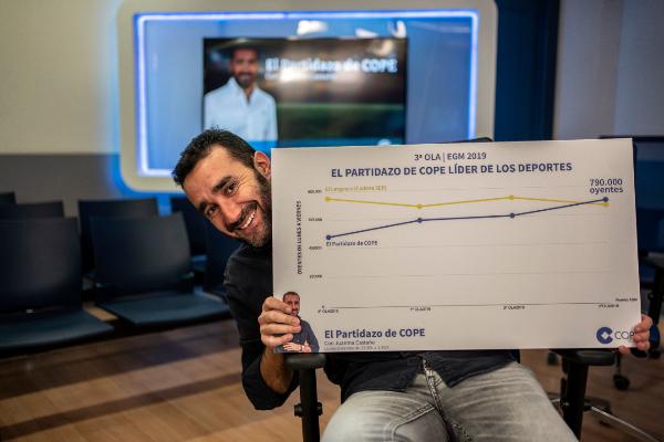 El periodista Juanma Castano, con el último EGM de 'El Partidazo de...