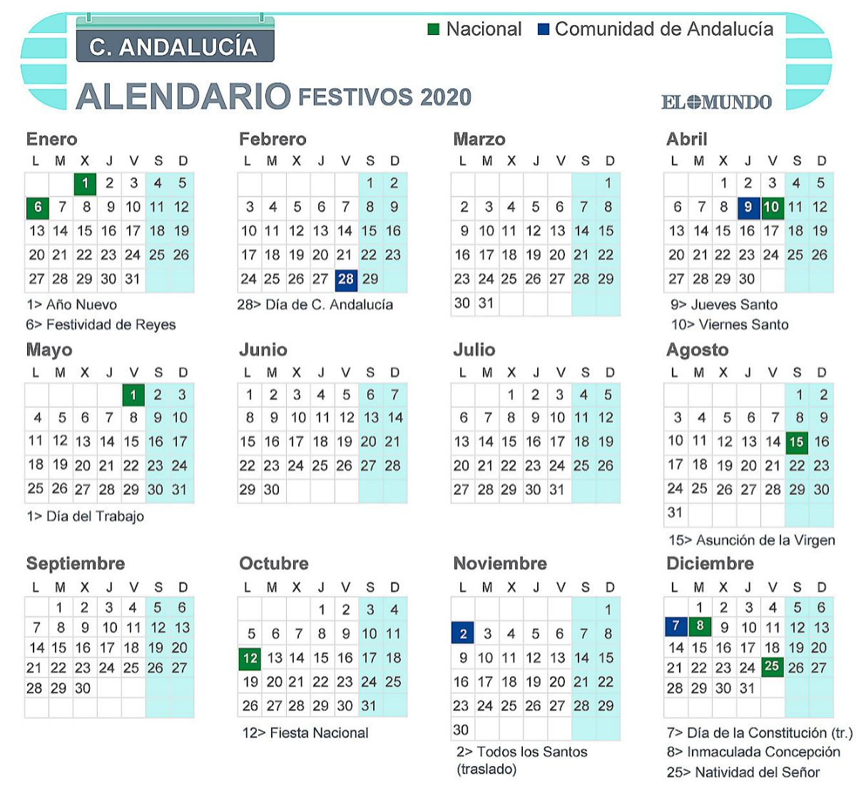 Calendario laboral de Andalucía 2020