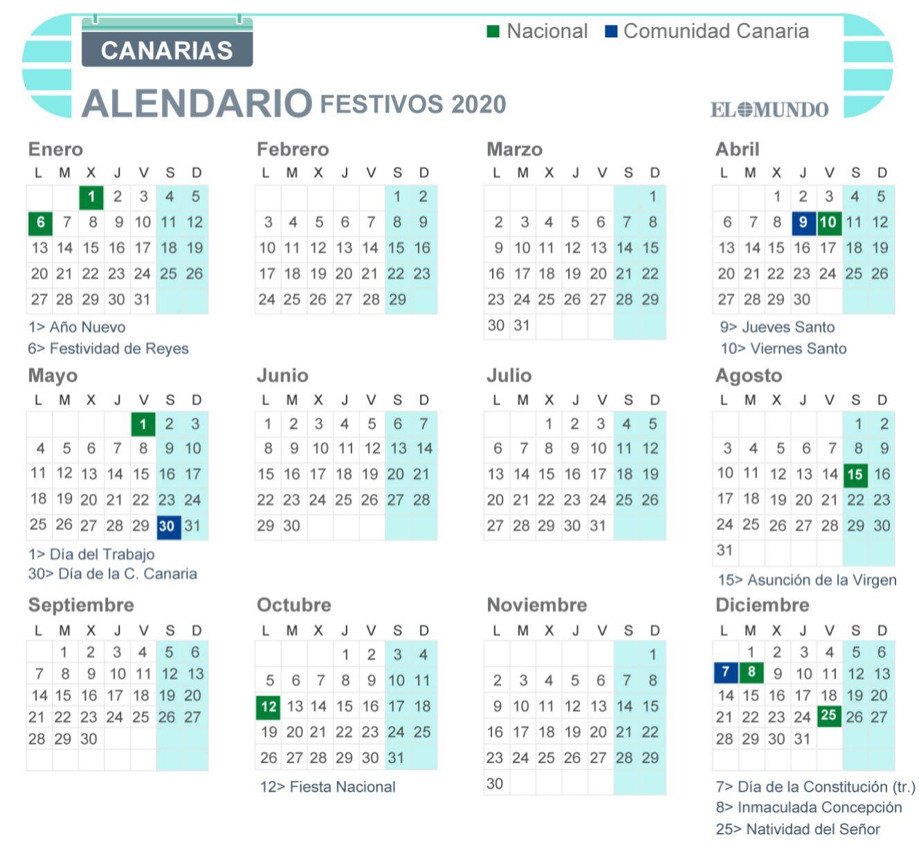 Calendario laboral de Canarias 2020