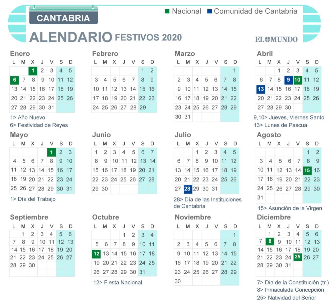 Calendario laboral 2020 de Cantabria