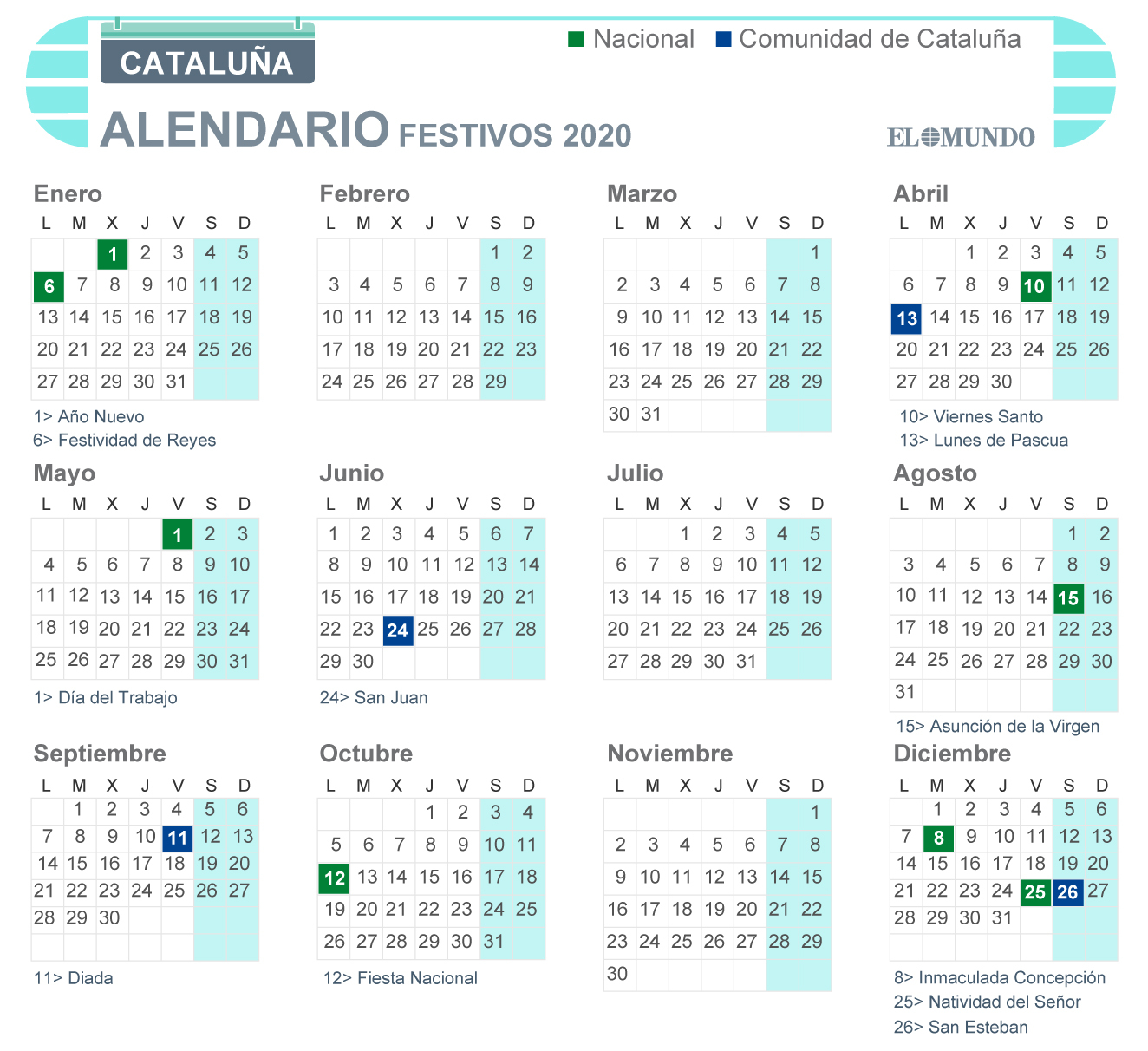 Calendario laboral de Cataluña 2020