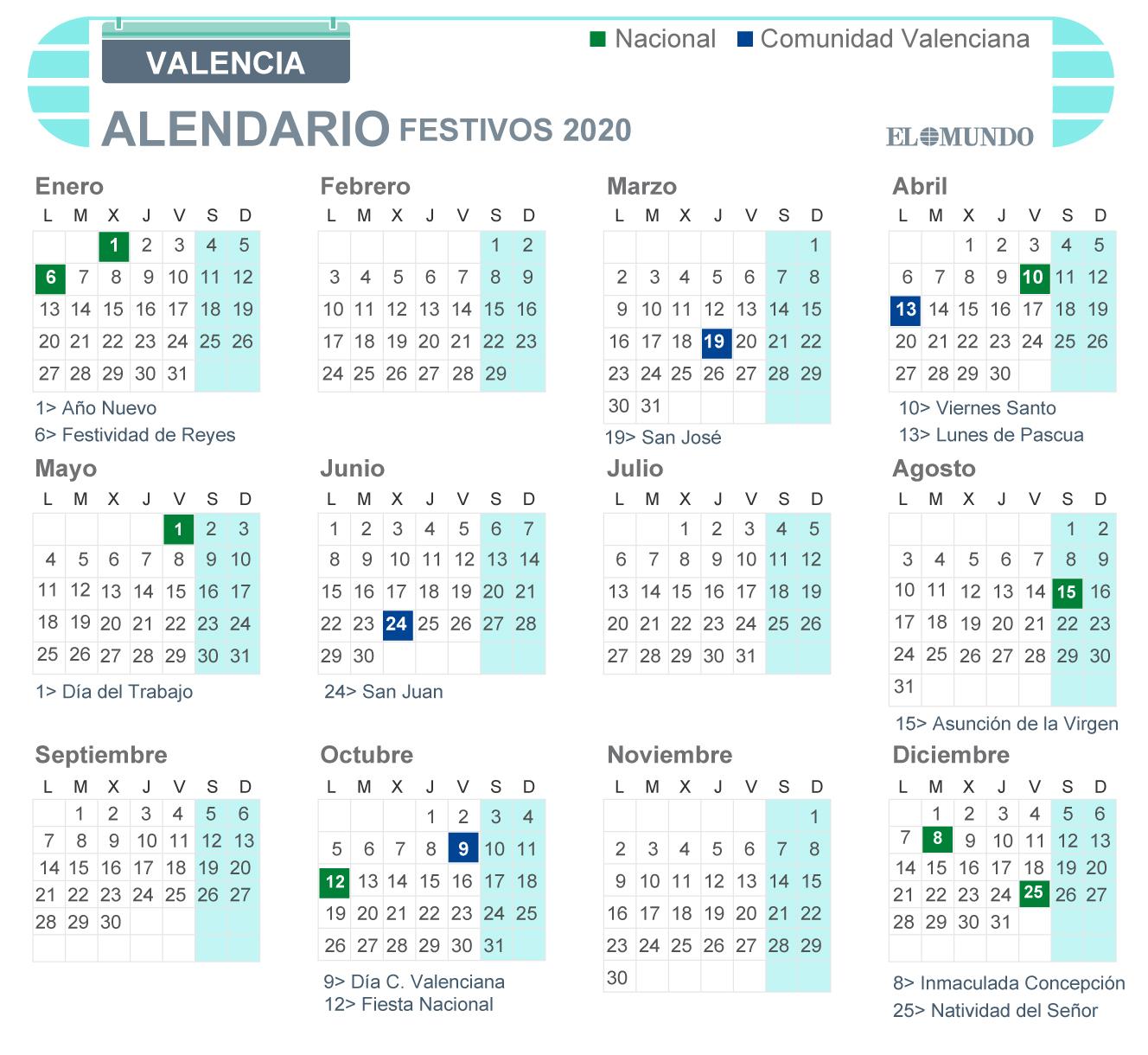 Calendario laboral de la Comunidad Valenciana 2020