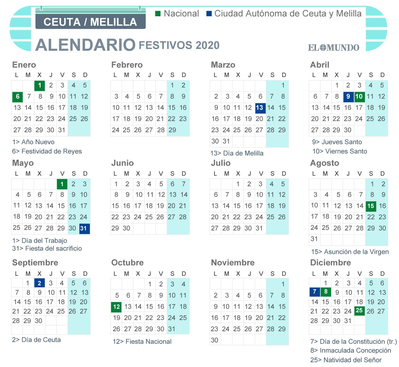 Calendario laboral 2020 de Ceuta y Melilla