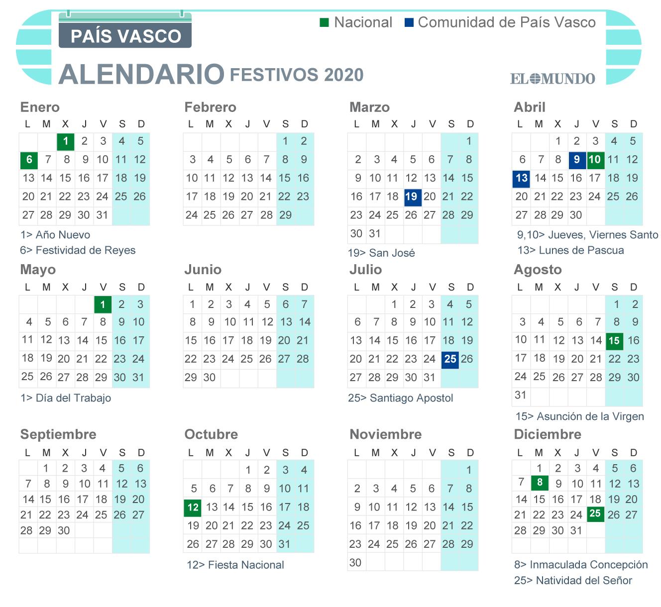 Calendario laboral de País Vasco 2020