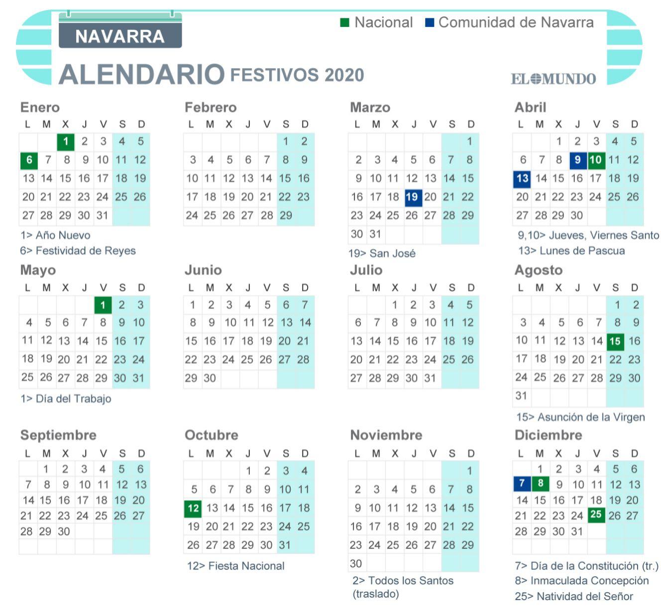 Calendario laboral de Navarra 2020