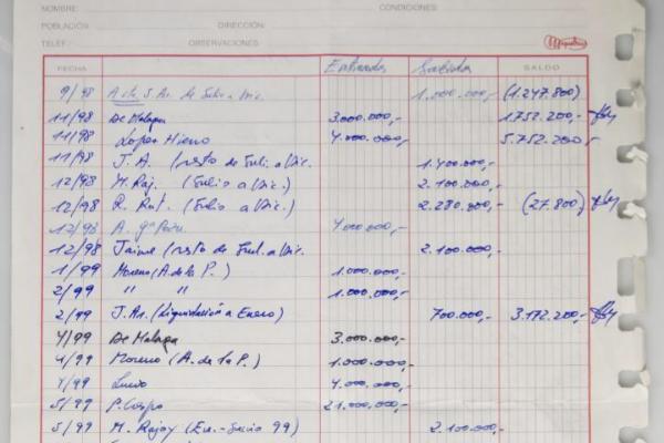Uno de los papeles de Bárcenas, con anotaciones de entradas y salidas de dinero.
