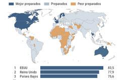 ¿Qué países están mejor preparados ante una epidemia?