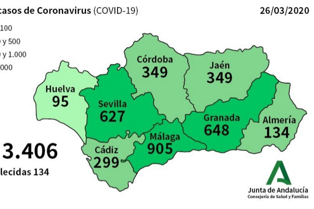 La situación del coronavirus en Andalucía.