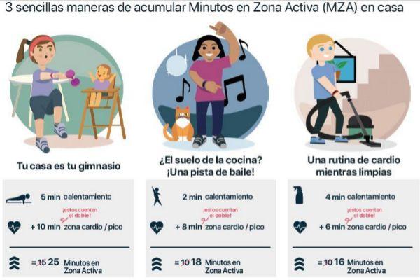 Propuesta de Fitbit para cumplir con los Minutos de Zona Activa desde casa