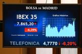 Telefónica que era líder en capitalización del Íbex está viendo como está cayendo.