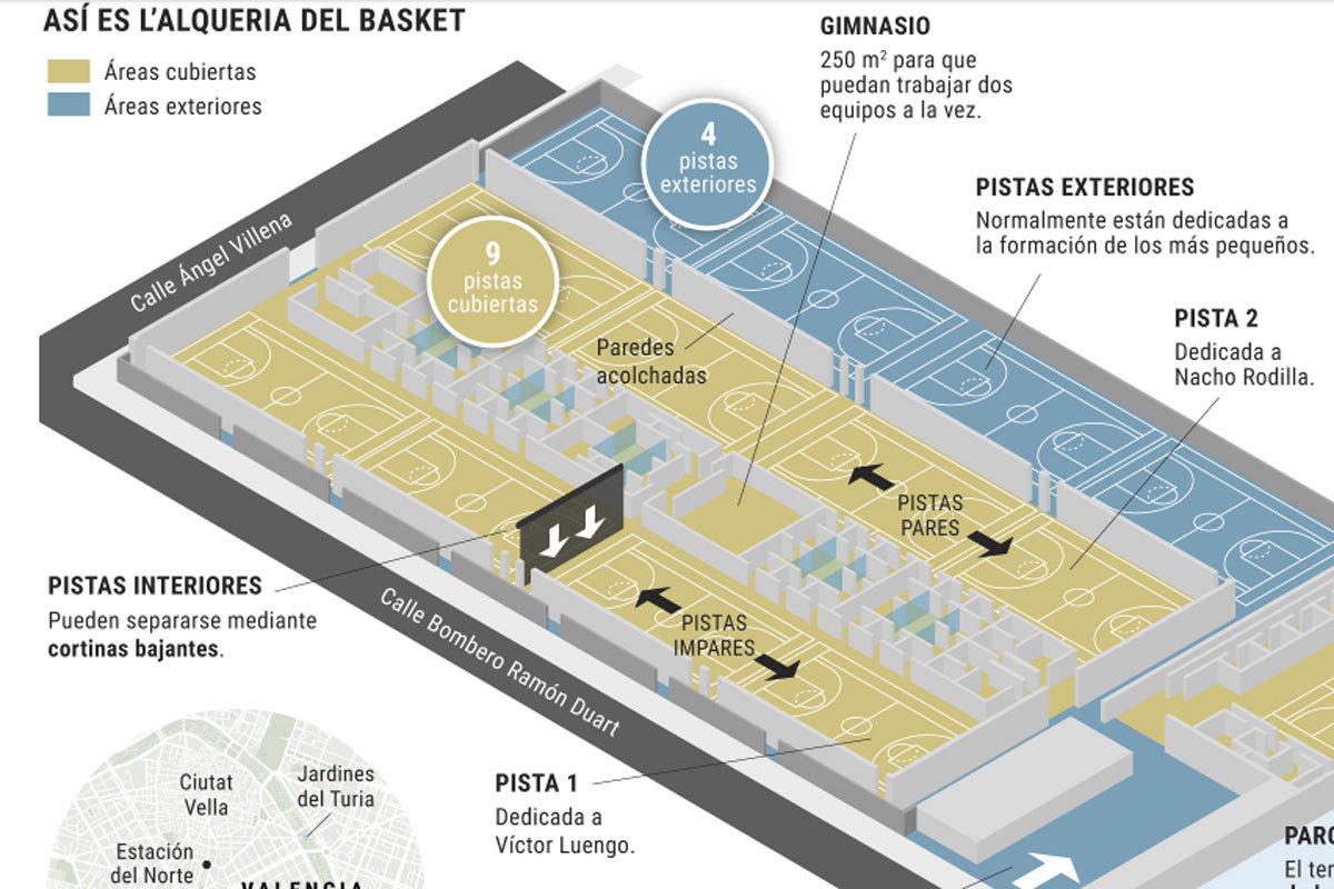 El plan con el que Valencia convenció a la ACB para albergar los playoffs