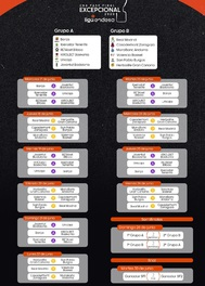 La ACB define el calendario de emparejamientos de su Fase Final en Valencia