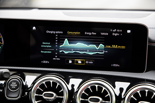 El flujo de energía se visualiza en la pantalla del MBUX.