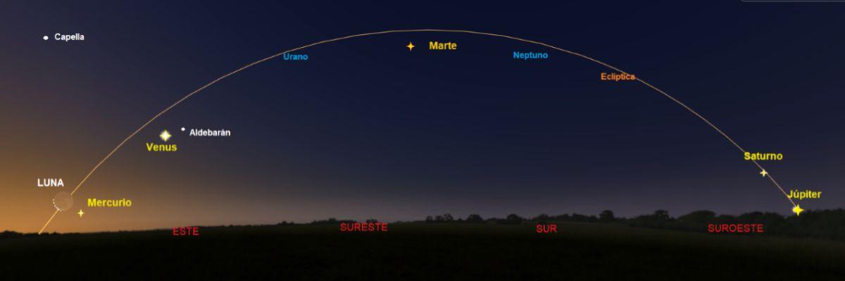 El cielo del domingo 5 de julio a las 6 horas