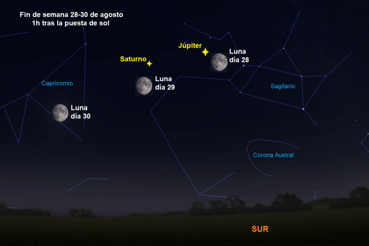 La Luna, Júpiter y Saturno.