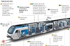 El tren, el eje de la movilidad eficiente