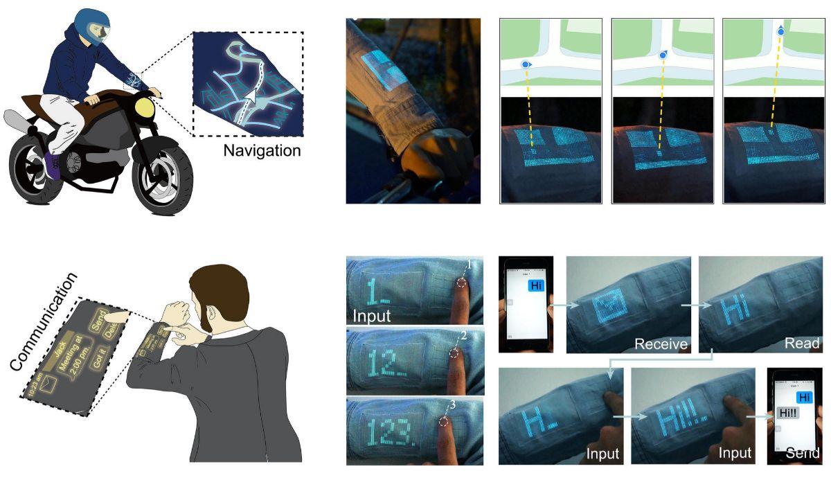 Algunas aplicaciones de los tejidos con electrónica incorporada